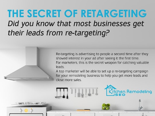 Retargeting helps home improvement contractor marketing