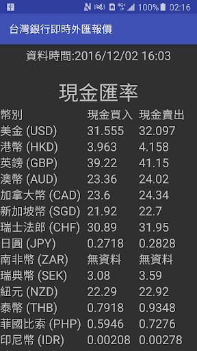 台灣銀行即時外匯報價