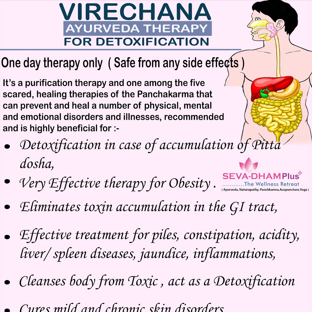 Ayurveda & Naturopathy Treatments - Pain Management