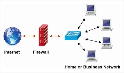 Sử dụng tường lửa giúp ngăn cản tấn công của tin tặc