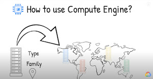 What is Compute Engine?