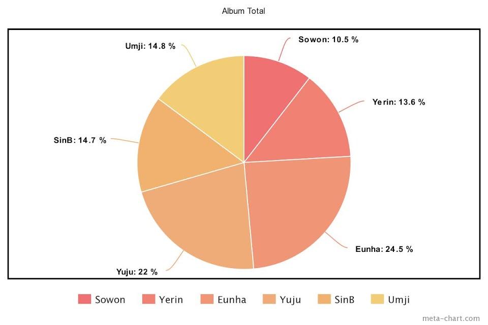 meta-chart - 2021-01-13T230159.060