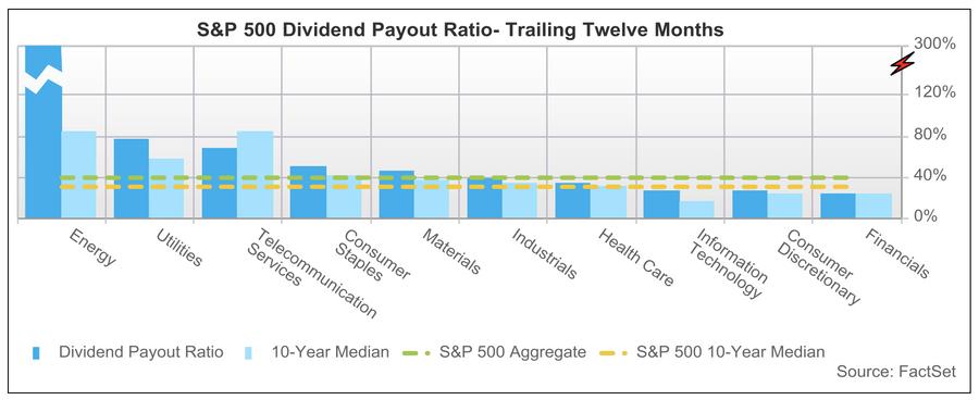 高股息殖利率股真的好嗎:不同行業在股息發放上也可能不同。