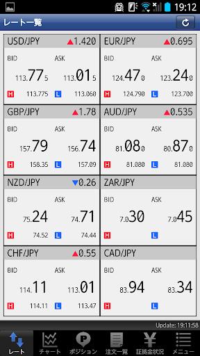 efx.com証券くりっく365
