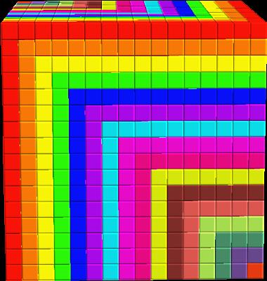 rainbow.wool.jeb