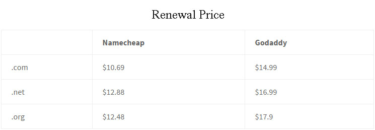 Renewal-Price.jpg