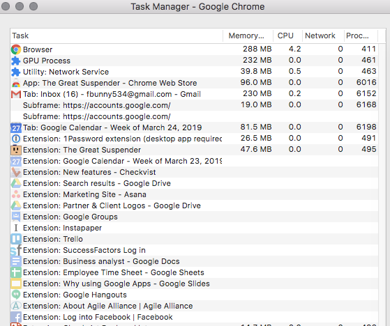 Chrome Task Manager showing tabs that have been snoozed