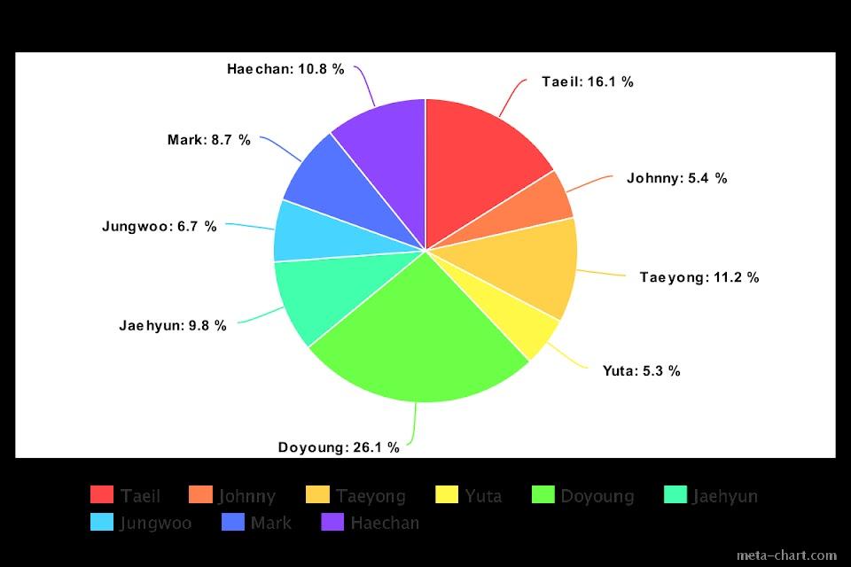 meta-chart (59)