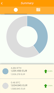 Crypto Manager - Bitcoin & Altcoins Portfolio - náhled