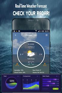 Weather Forecast Pro 2019 Apk Download