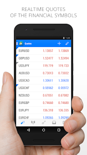 10 best apps forex with free demo accounts android