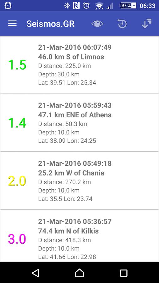 Seismos .GR - στιγμιότυπο οθόνης