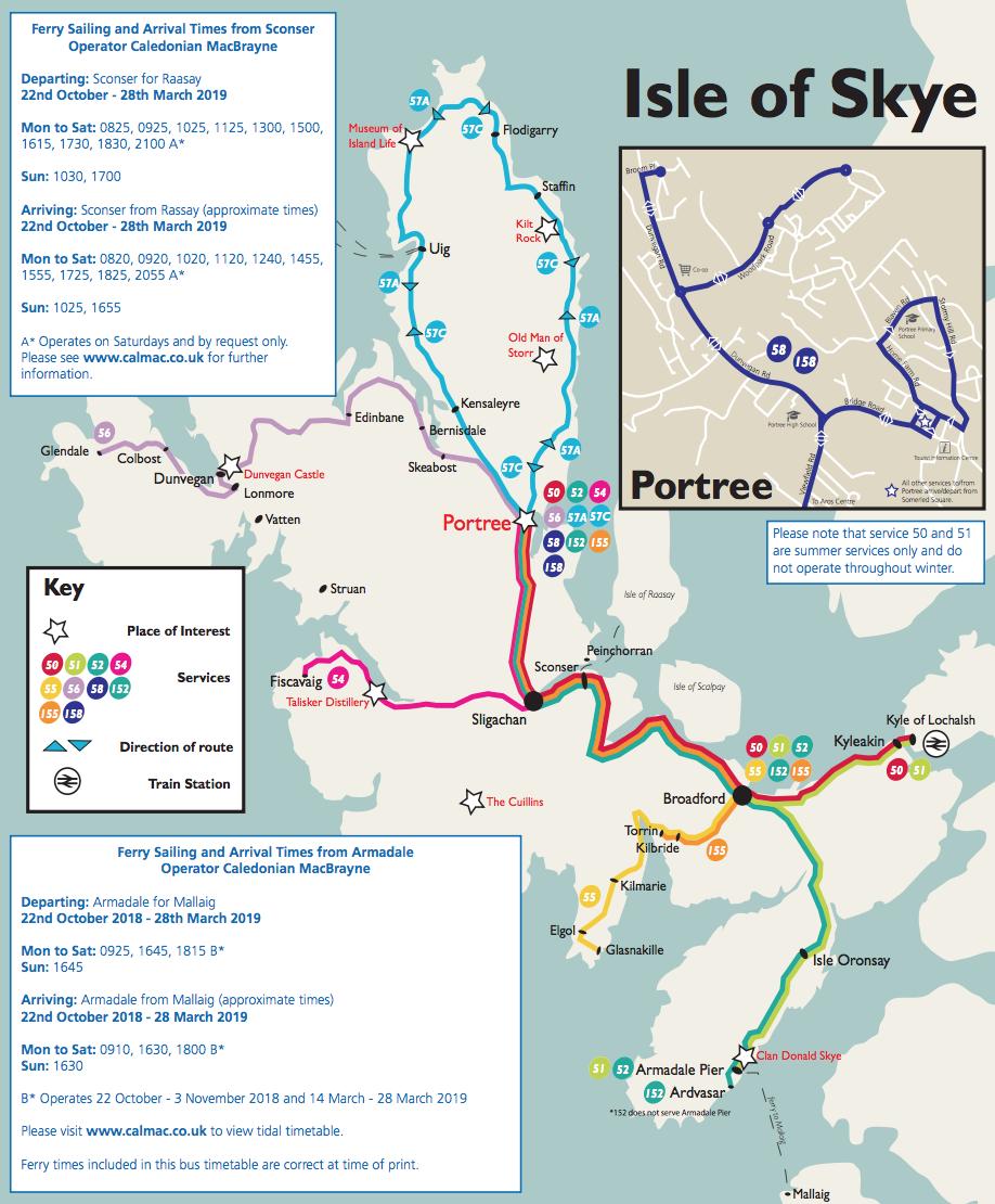 Szkocja, Wyspa Skye, schemat komunikacji autobusowej