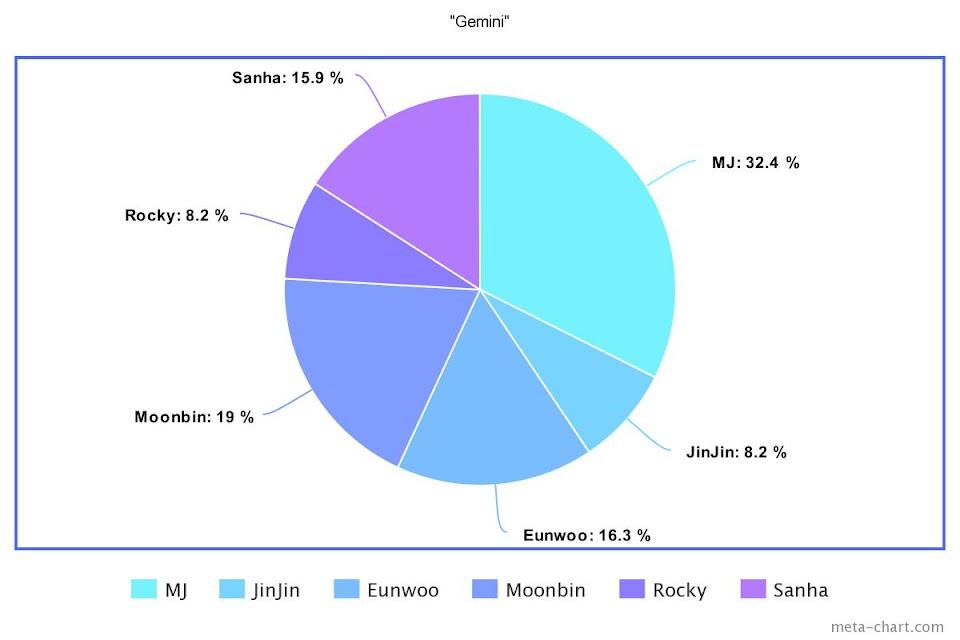 meta-chart - 2021-04-10T113916.433