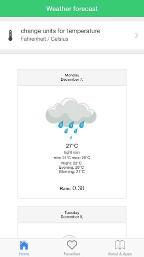 玩天氣App|ベトナムの天気、旅行免費|APP試玩