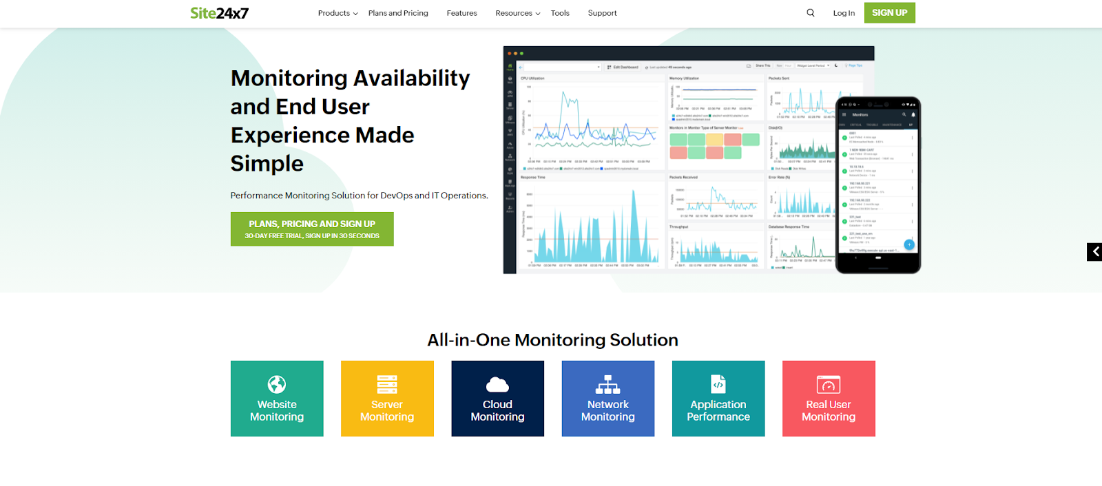 Mac Network Monitoring Software - Site24x7