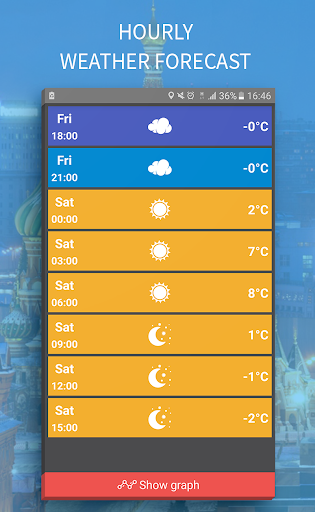 Climate Weather Forecast Pro  screenshots 4