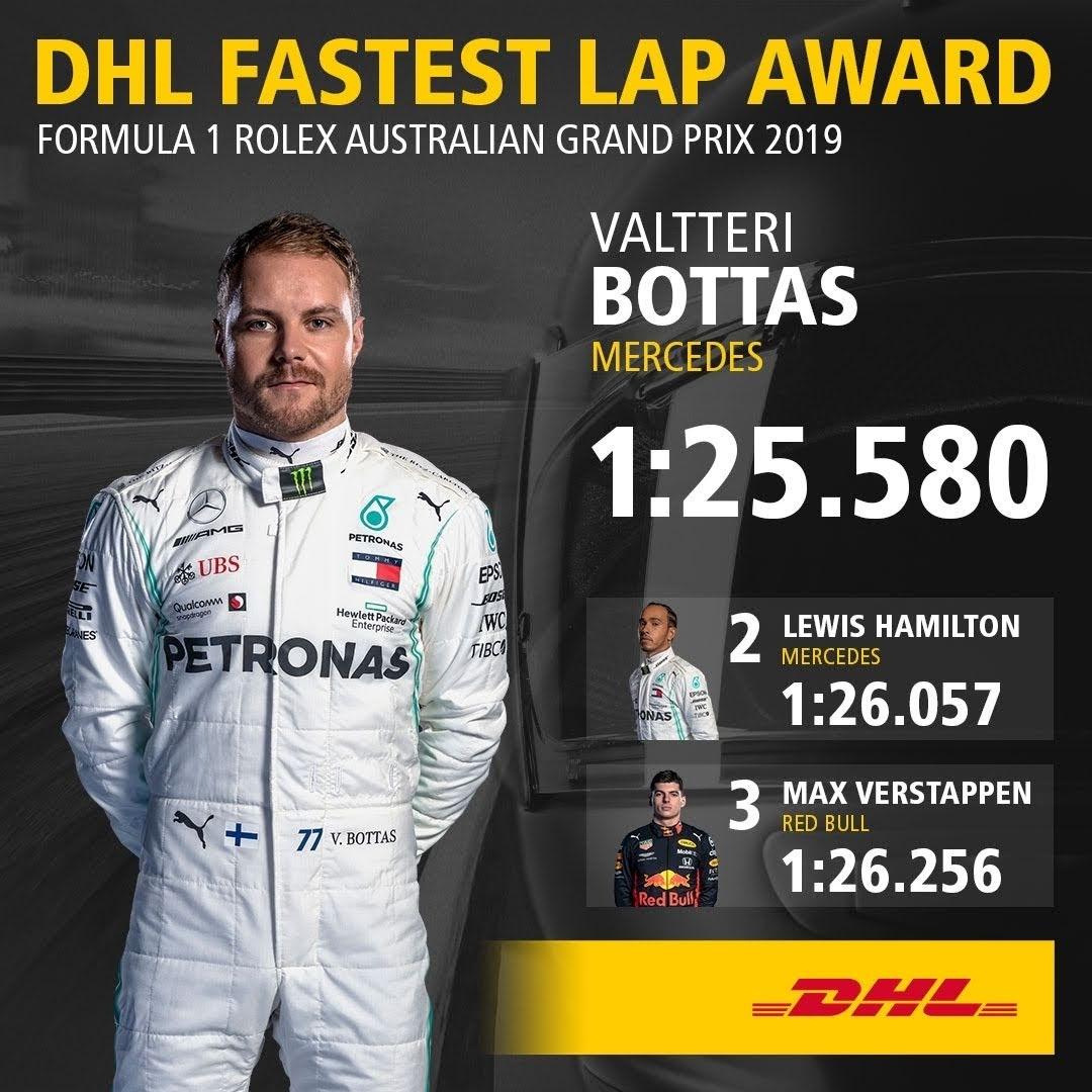 2019第1戦F1オーストラリアGPーDHLファステストラップポイント