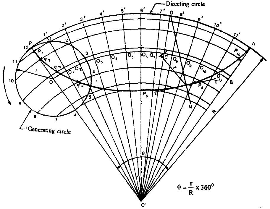 Involutes Curve Engineering Drawing