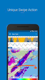 Flowx: visual long range weather forecast- screenshot thumbnail