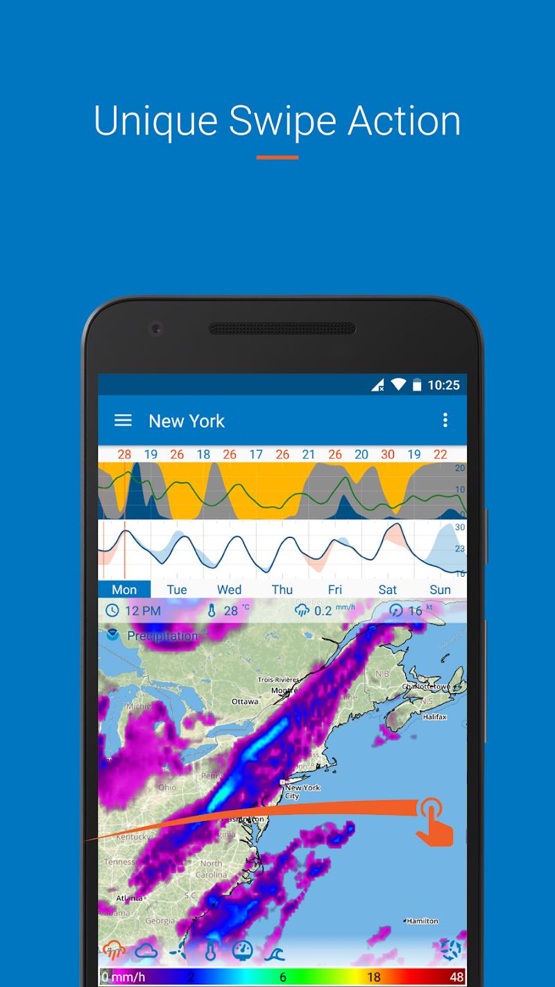 Flowx: visual long range weather forecast Screenshot