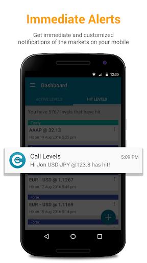Call Levels Free Fx Alerts Apk