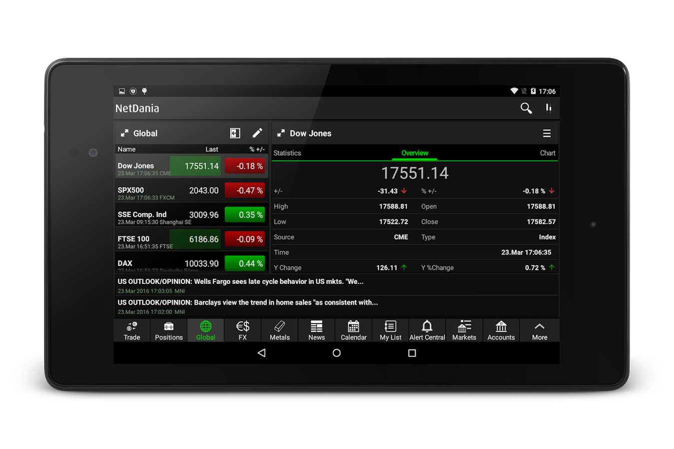 Best tablet forex trading
