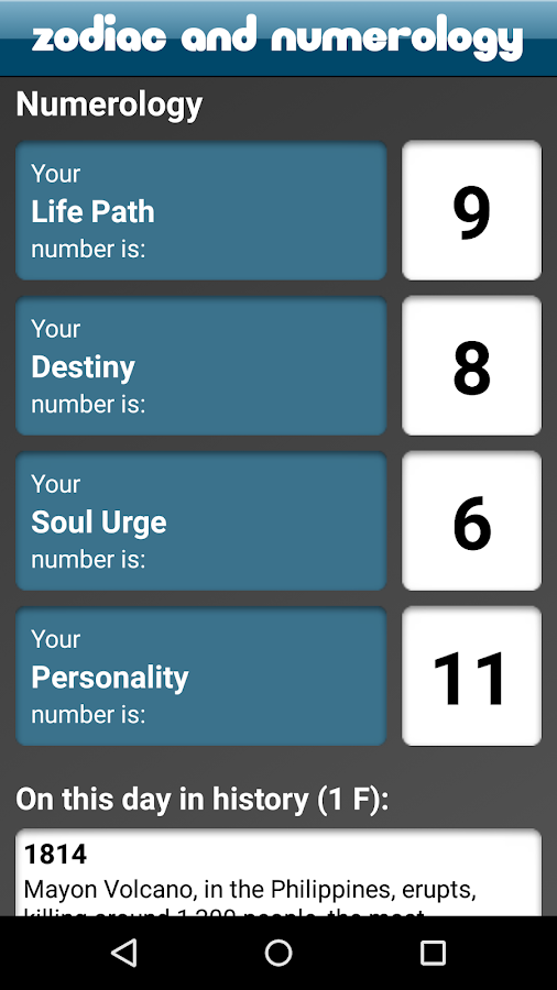 Name change through numerology picture 3