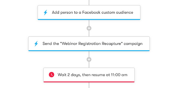 Drip Workflow - Webinar Registration Abandonment