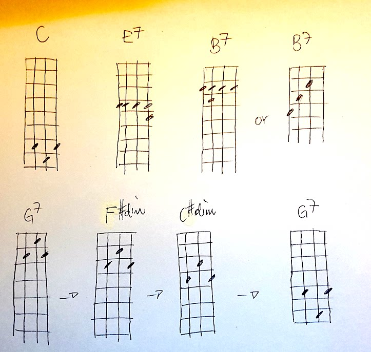 Ukulele Chords Nobody knows you when you're down and out.jpg