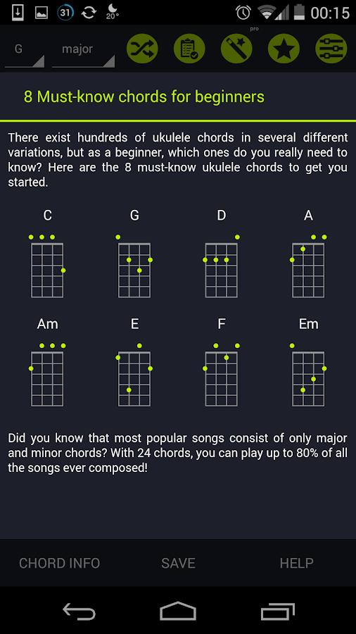 5 Most Common Ukulele Chords