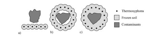frozen barrier configurations.PNG