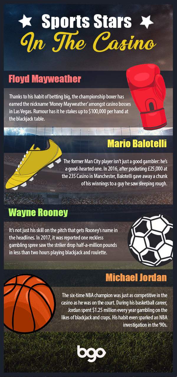 C:\Users\Admin\Downloads\Sports Stars Infographic Image.png