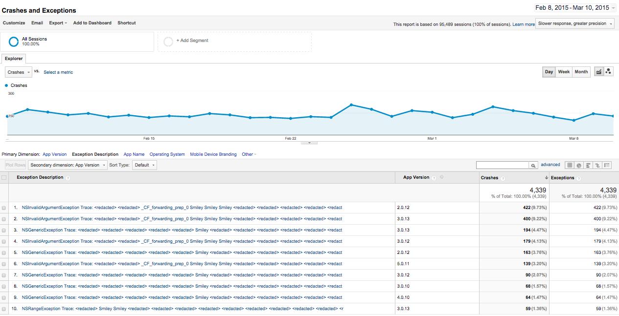 Google-Analytics-App-Crashes-Exceptions-Flow-Report-ScreenShot
