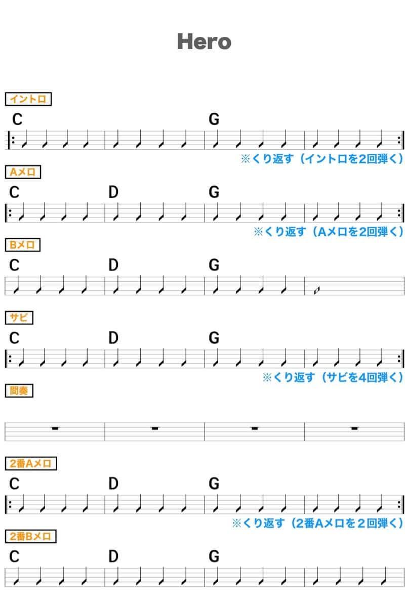 安室奈美恵「Hero」のギターコード楽譜1