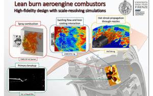 В «University of Florence» использовали CFD-расчёт камер сгорания авиационных турбореактивных двигателей для оптимизации системы впрыска топлива с целью снижения выбросов оксидов азота и повышения точности оценки теплового состояния металлических деталей камеры.
