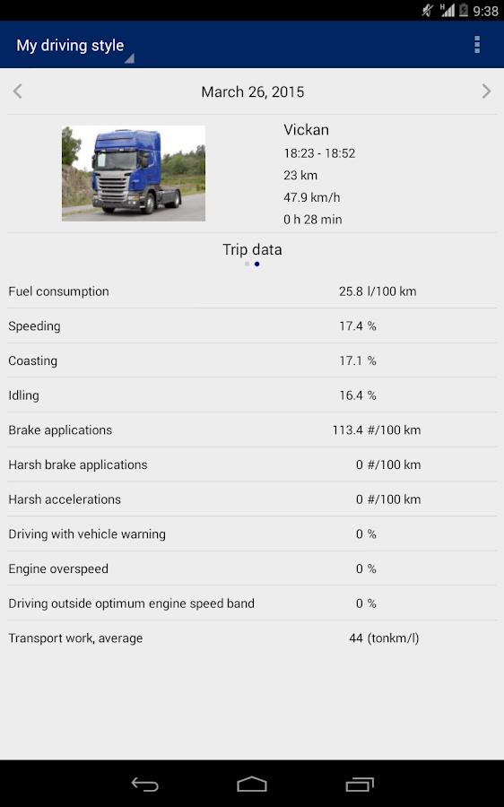 Scania Fleet Management - screenshot