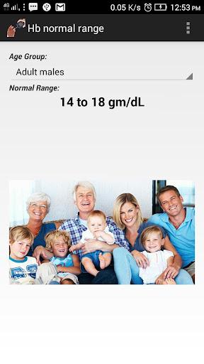 Hb normal ranges