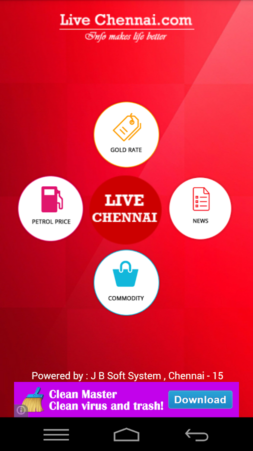 Live Chennai Gold rate / price- screenshot