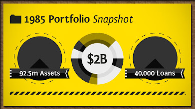 Photo: Steady growth continued, and Guild's portfolio reached $2 billion by the middle of the decade.