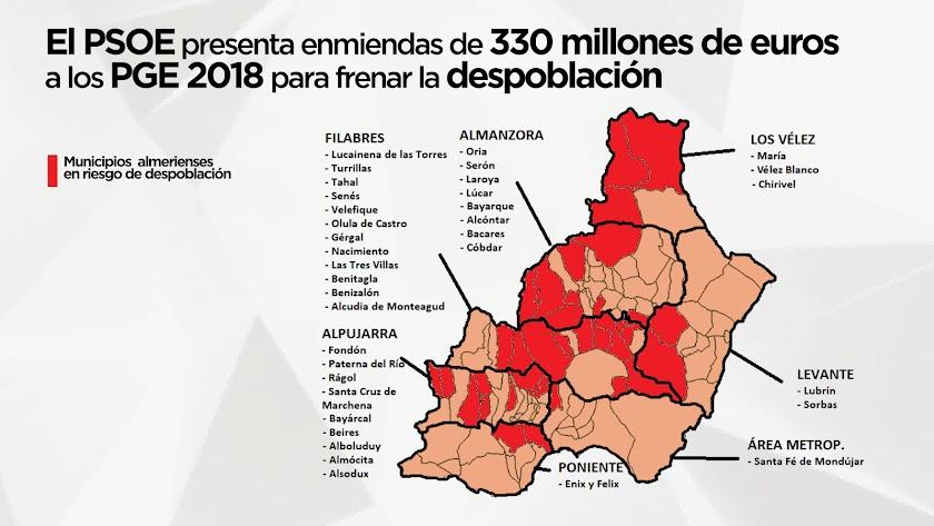 La pérdida de población pone en alerta a casi 40 pueblos