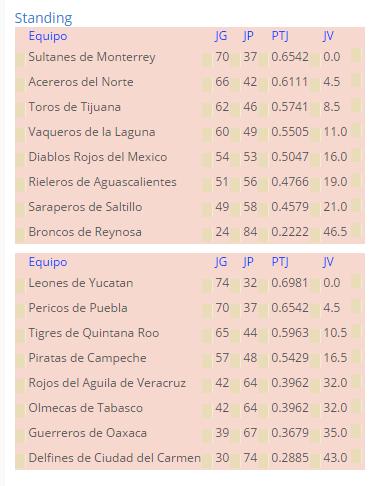 玩免費運動APP|下載Liga Mexicana de Beisbol app不用錢|硬是要APP