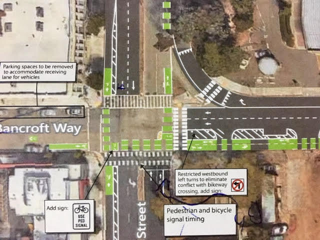 Guide To New Bancroft Way Bike East Bay