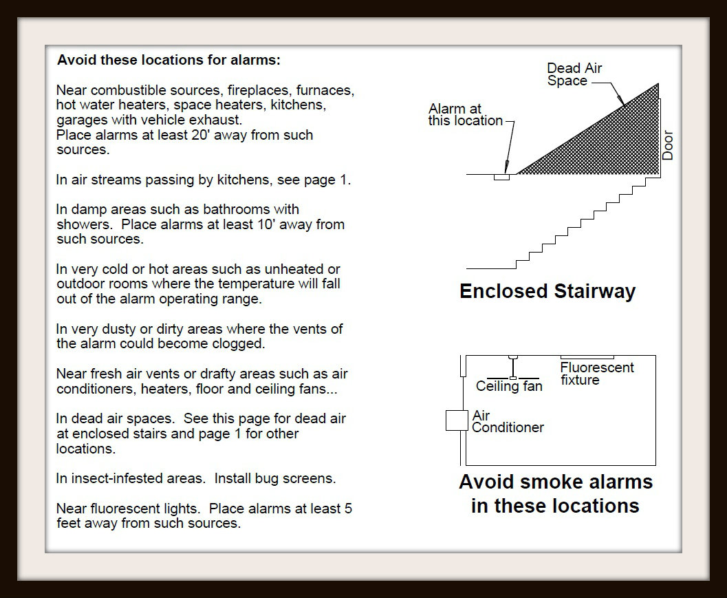 What About Your Smokies Tips On Smoke Alarm Placement And Usage
