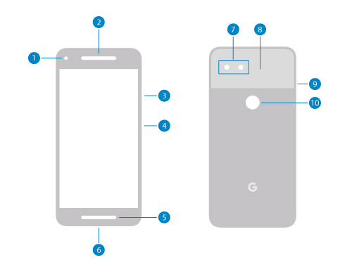 Pixel 2 diagram