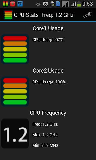 CPU Status