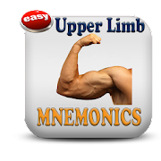 Upper Limb Mnemonics