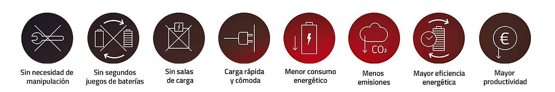 iconos con las ventajas de las baterías de litio en carretillas elevadoras