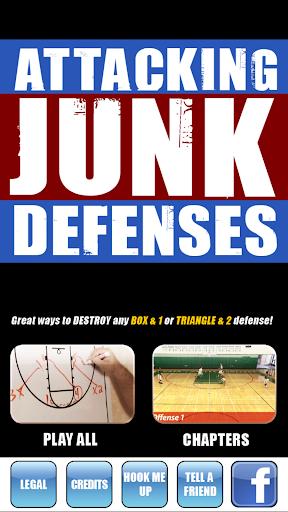 Basketball Coaching Training