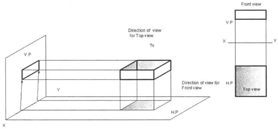 Method of Obtaining Orthographic Top View.